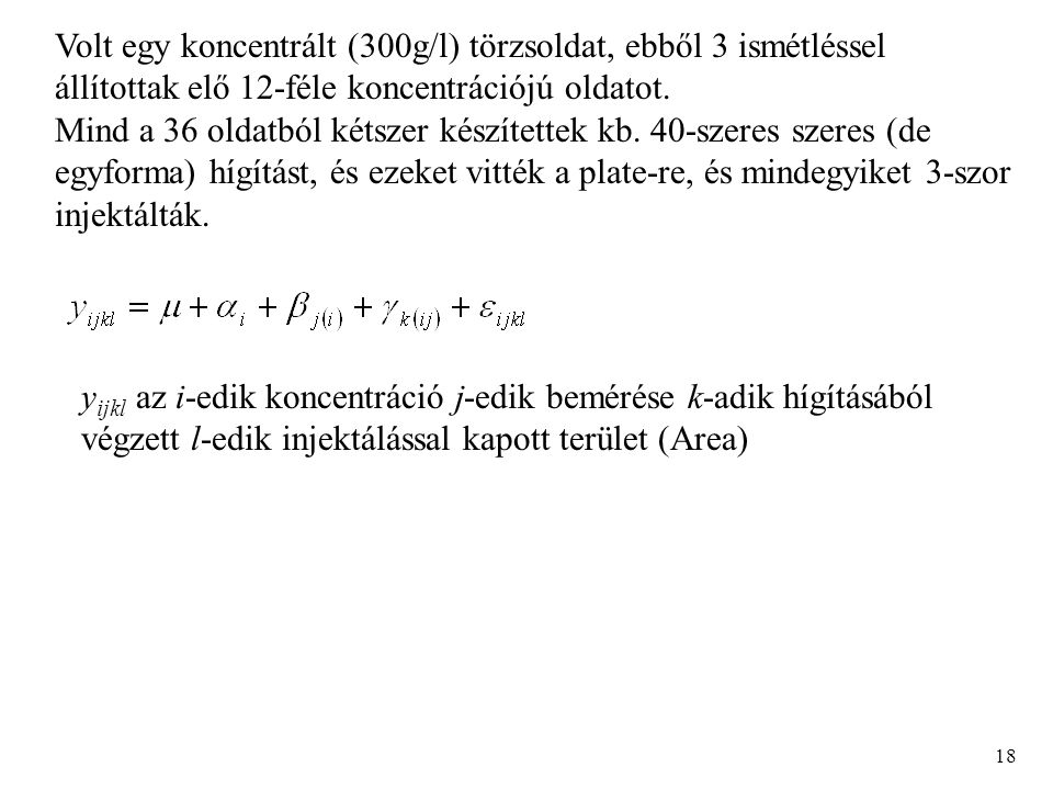 Volt egy koncentrált (300g/l) törzsoldat, ebből 3 ismétléssel állítottak elő 12-féle koncentrációjú oldatot.