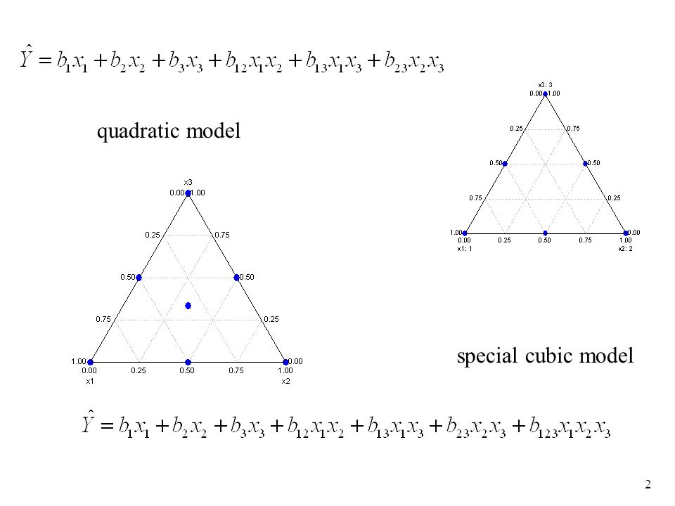 quadratic model special cubic model