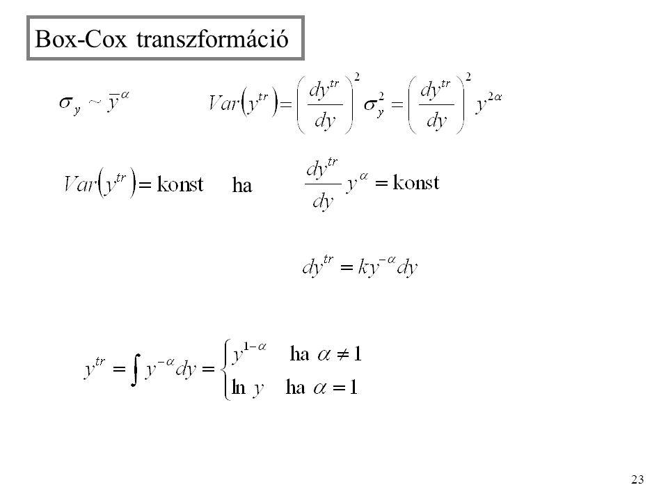 Box-Cox transzformáció