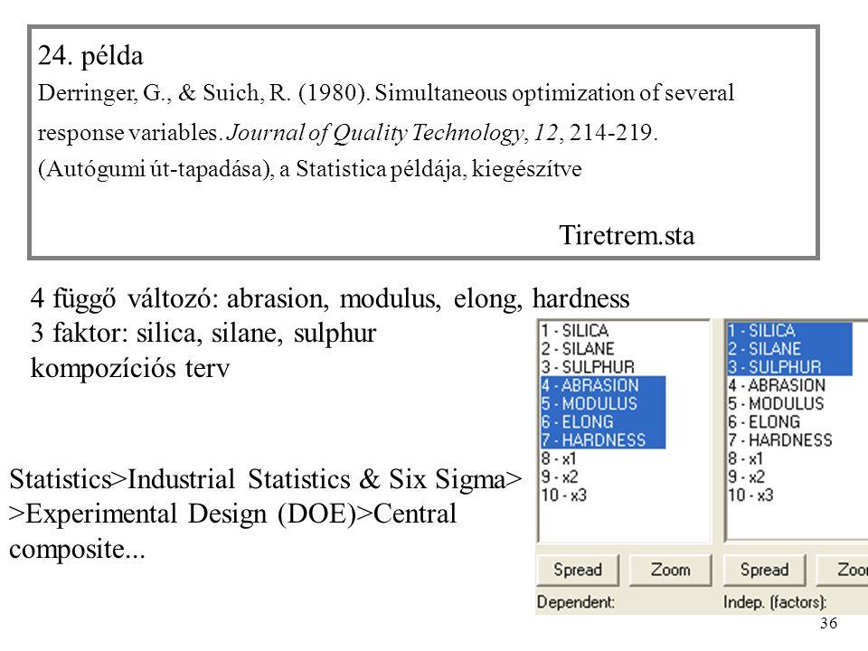 4 függő változó: abrasion, modulus, elong, hardness