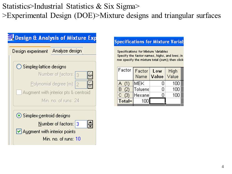 Statistics>Industrial Statistics & Six Sigma>
