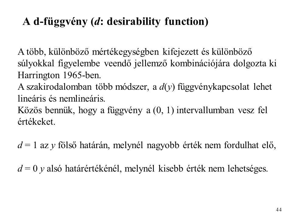 A d-függvény (d: desirability function)