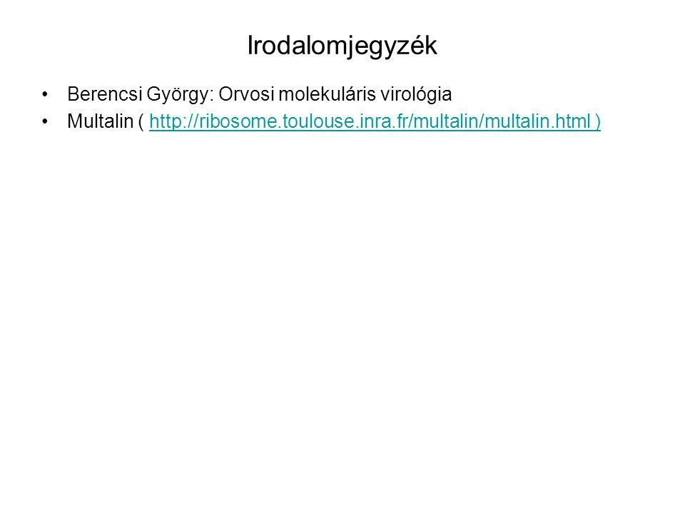 Irodalomjegyzék Berencsi György: Orvosi molekuláris virológia