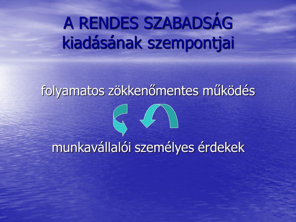 A RENDES SZABADSÁG kiadásának szempontjai
