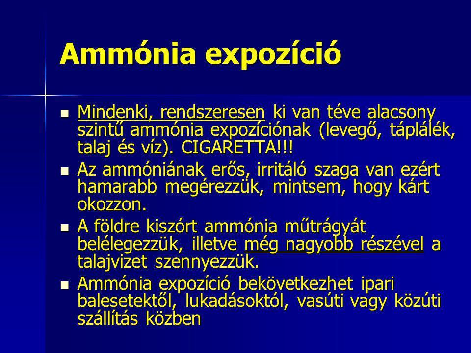 Ammónia expozíció Mindenki, rendszeresen ki van téve alacsony szintű ammónia expozíciónak (levegő, táplálék, talaj és víz). CIGARETTA!!!