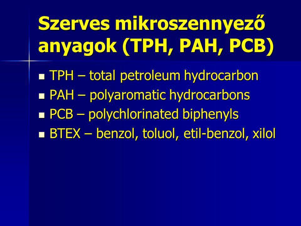 Szerves mikroszennyező anyagok (TPH, PAH, PCB)