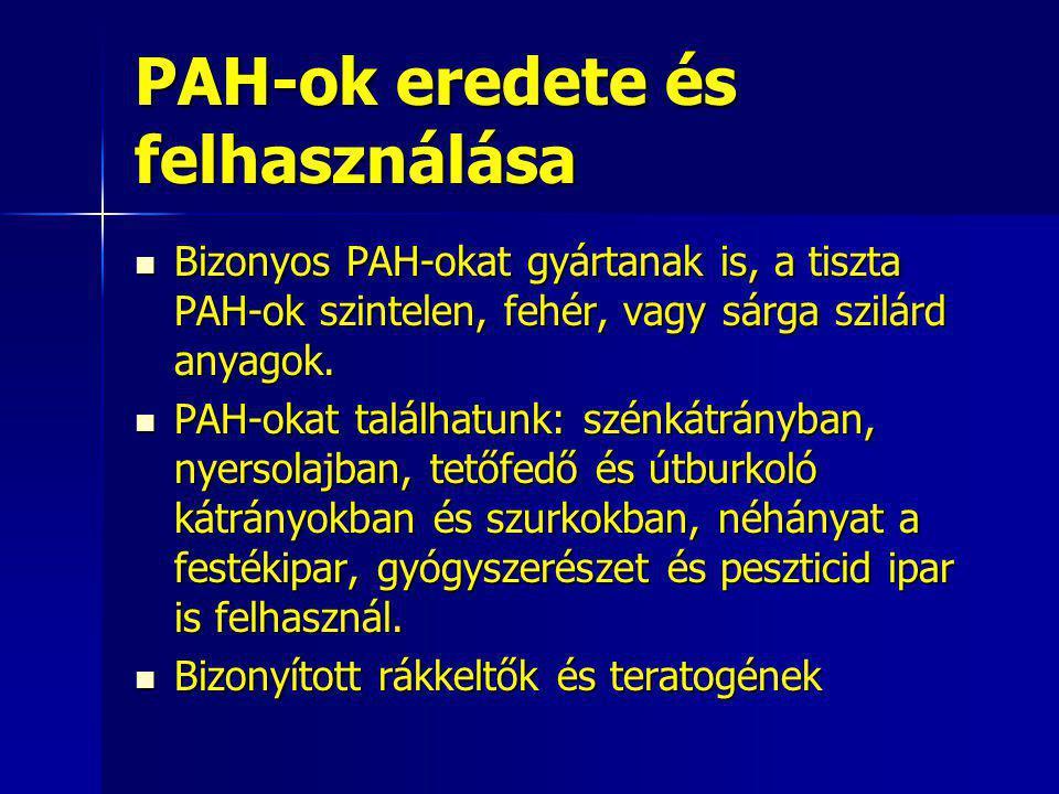 PAH-ok eredete és felhasználása
