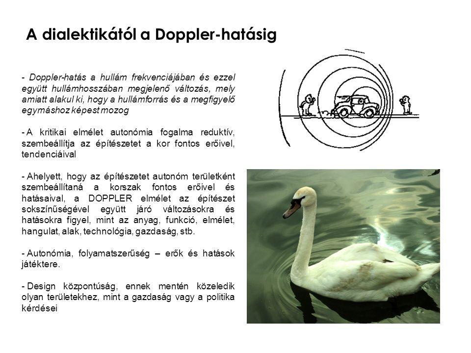 A dialektikától a Doppler-hatásig
