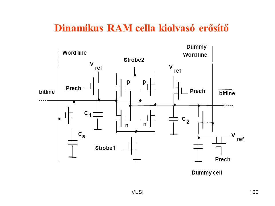 Dinamikus RAM cella kiolvasó erősítő