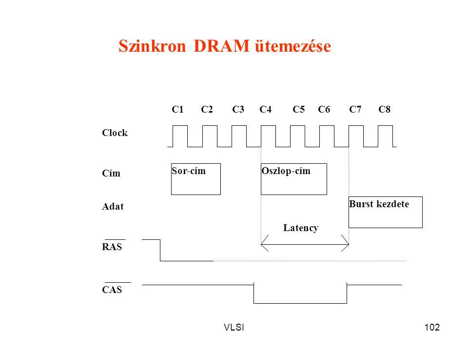 Szinkron DRAM ütemezése