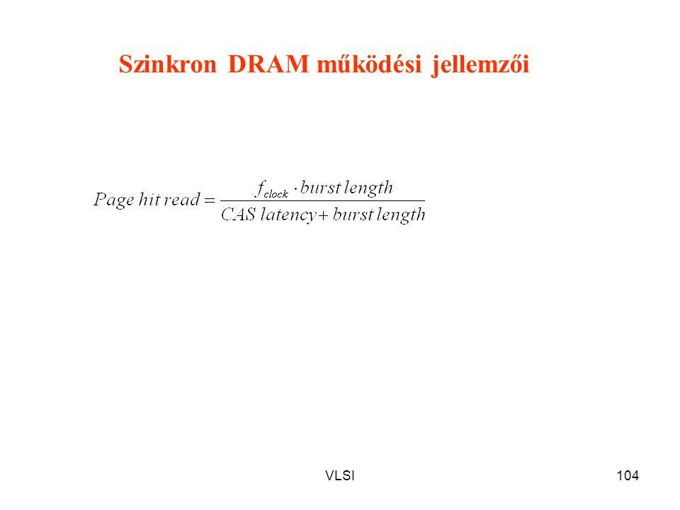 Szinkron DRAM működési jellemzői