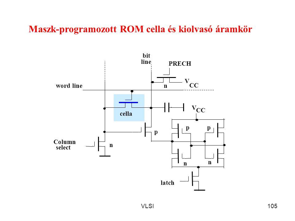 Maszk-programozott ROM cella és kiolvasó áramkör