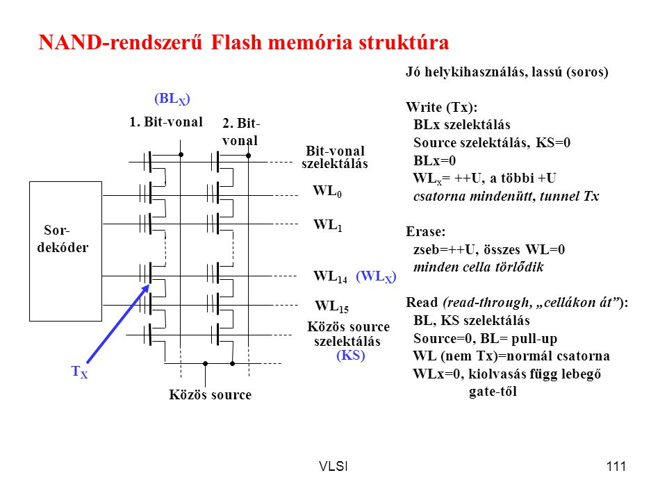 NAND-rendszerű Flash memória struktúra