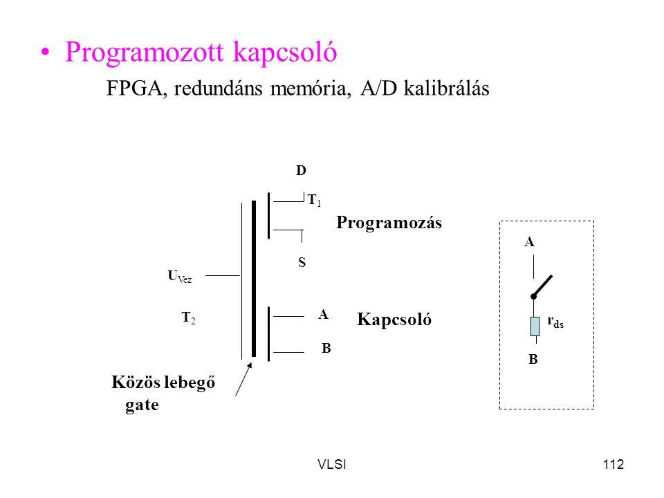 Programozott kapcsoló