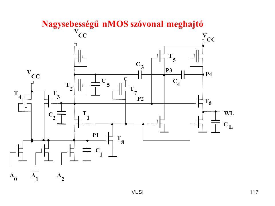 Nagysebességű nMOS szóvonal meghajtó