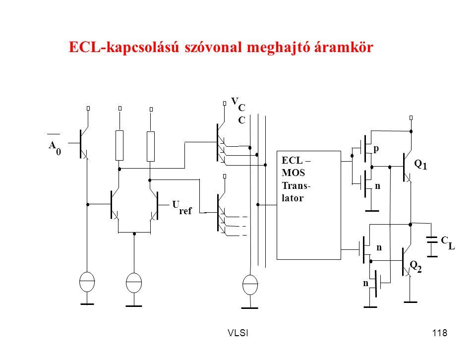 ECL-kapcsolású szóvonal meghajtó áramkör