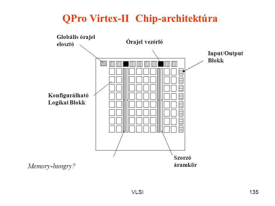 QPro Virtex-II Chip-architektúra