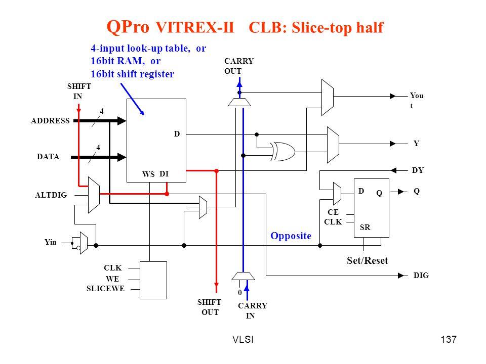 QPro VITREX-II CLB: Slice-top half