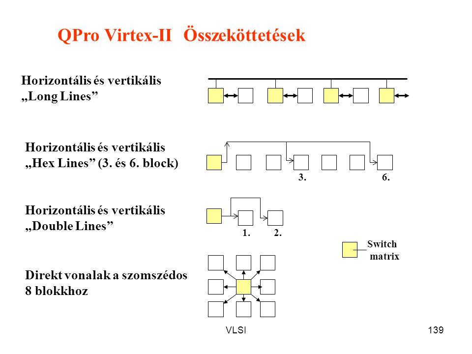 QPro Virtex-II Összeköttetések