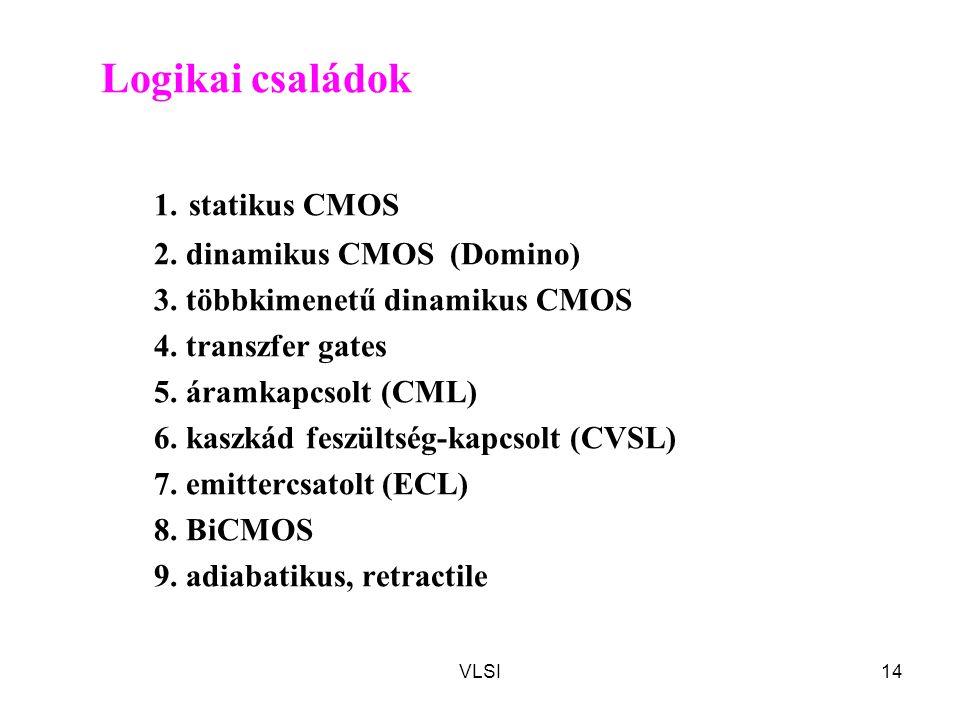 Logikai családok 1. statikus CMOS 2. dinamikus CMOS (Domino)