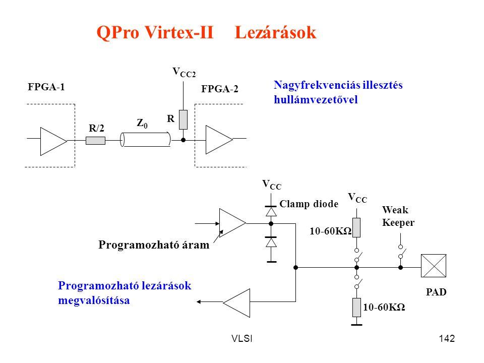 QPro Virtex-II Lezárások