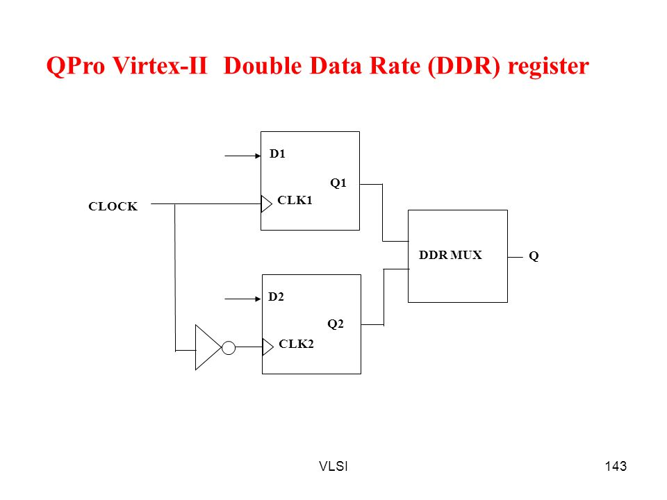 QPro Virtex-II Double Data Rate (DDR) register