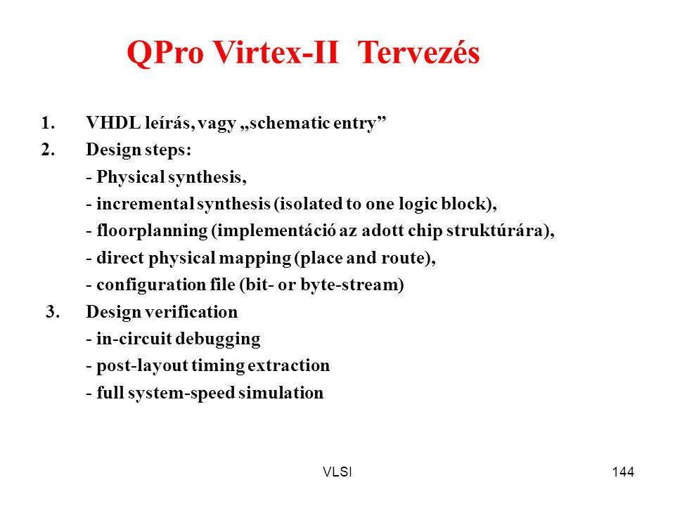 QPro Virtex-II Tervezés