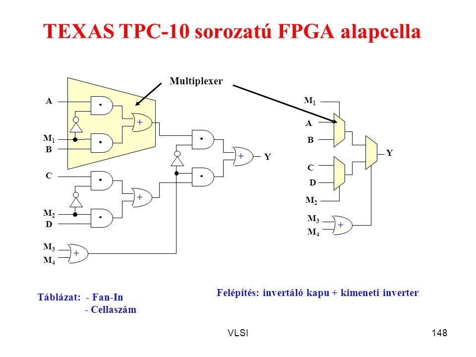 TEXAS TPC-10 sorozatú FPGA alapcella