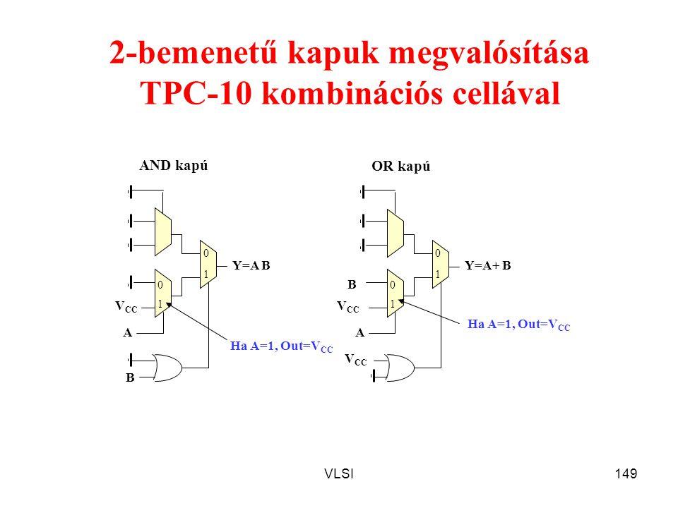 2-bemenetű kapuk megvalósítása TPC-10 kombinációs cellával