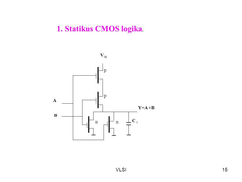 1. Statikus CMOS logika. n p Vcc Y=A +B C t B A VLSI VLSI áramkörök