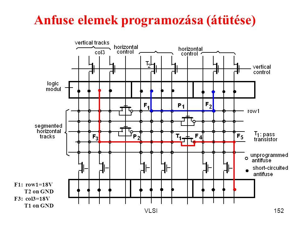 Anfuse elemek programozása (átütése)