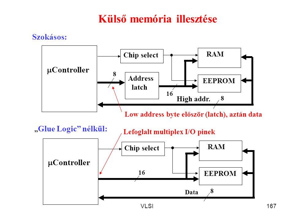 Külső memória illesztése