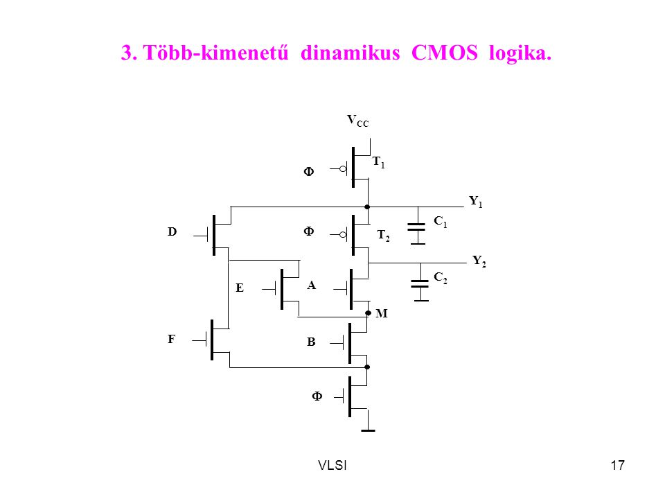 3. Több-kimenetű dinamikus CMOS logika.