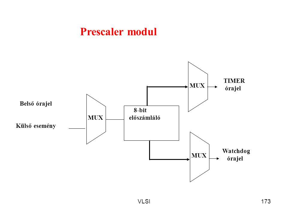 Prescaler modul TIMER órajel Belső órajel 8-bit előszámláló MUX