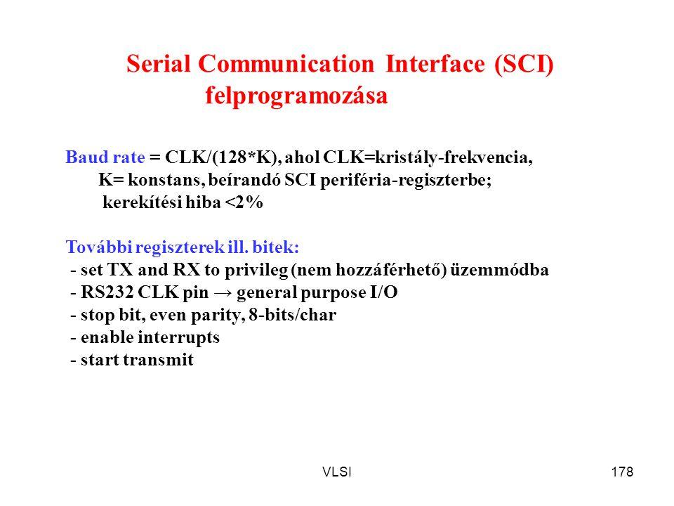 Serial Communication Interface (SCI) felprogramozása