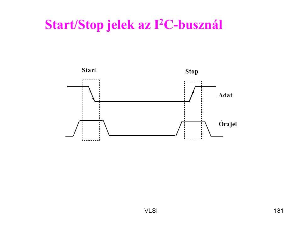Start/Stop jelek az I2C-busznál