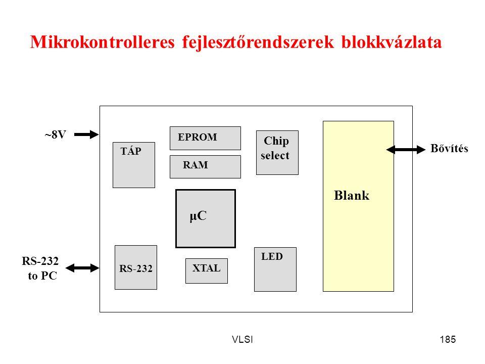 Mikrokontrolleres fejlesztőrendszerek blokkvázlata