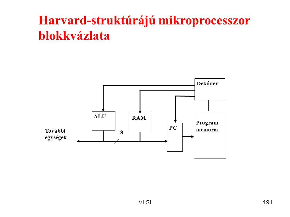 Harvard-struktúrájú mikroprocesszor blokkvázlata