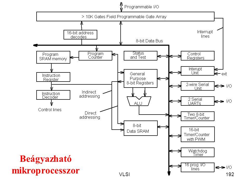 Beágyazható mikroprocesszor