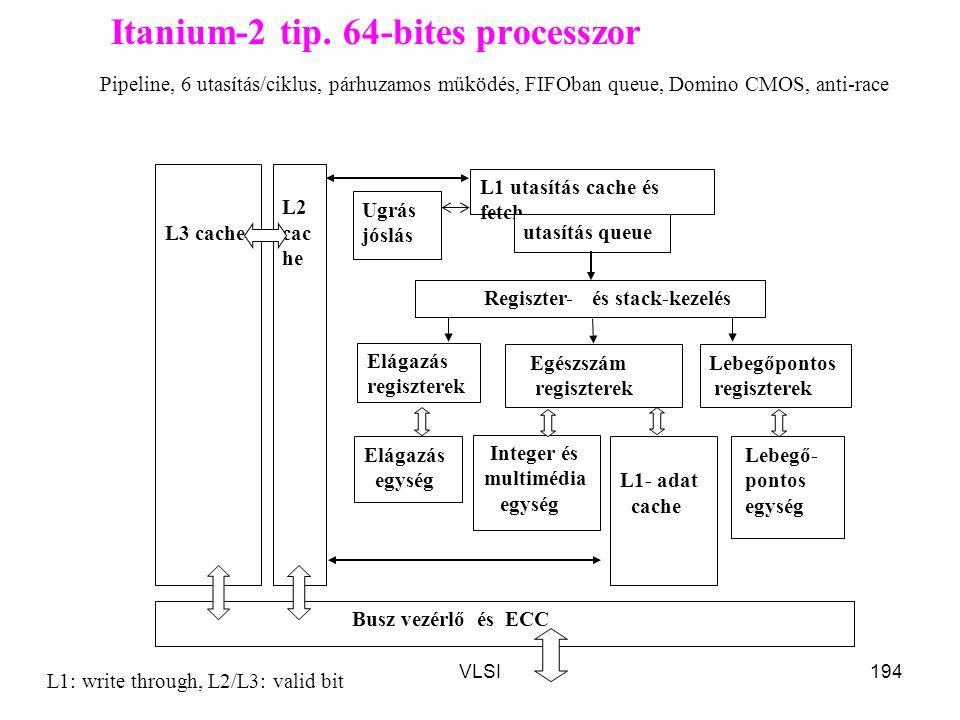 Itanium-2 tip. 64-bites processzor