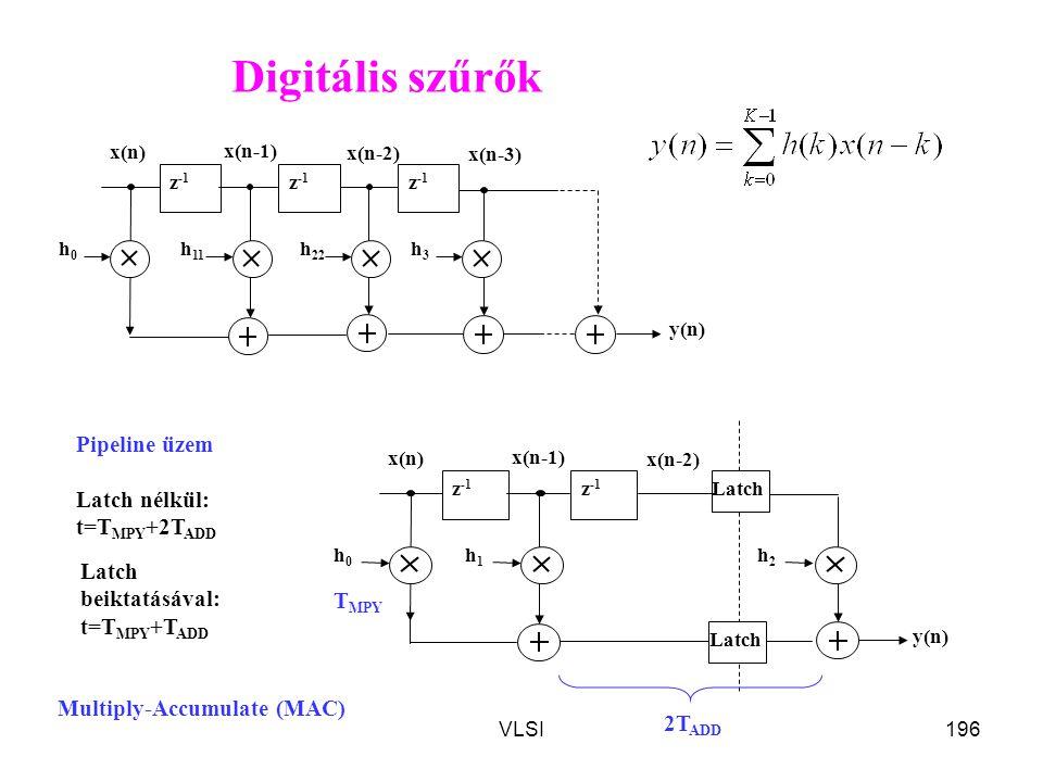 Digitális szűrők Pipeline üzem Latch nélkül: t=TMPY+2TADD