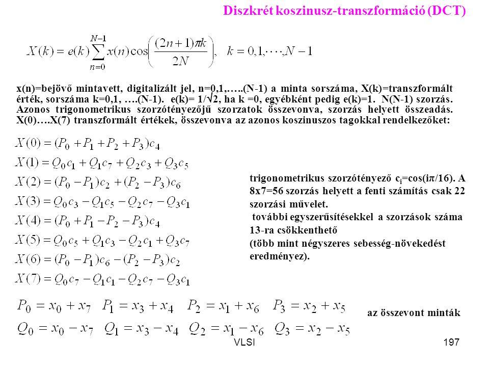 Diszkrét koszinusz-transzformáció (DCT)
