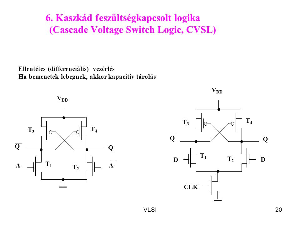 (Cascade Voltage Switch Logic, CVSL)