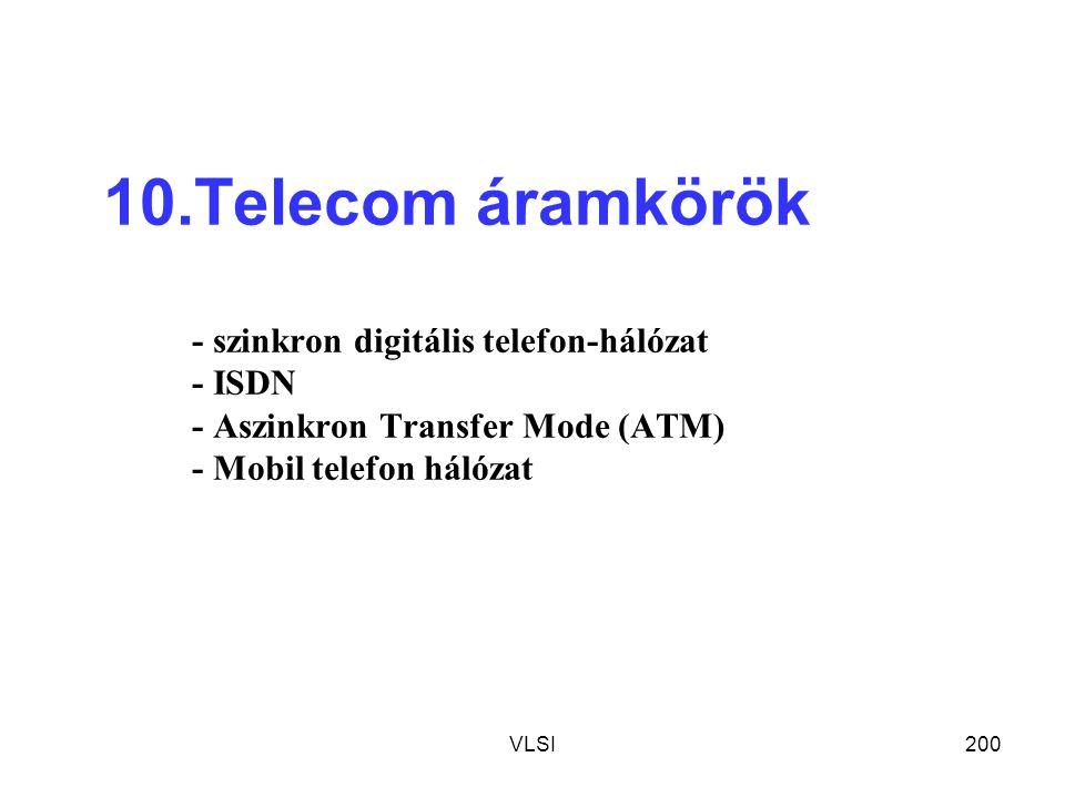 Telecom áramkörök - szinkron digitális telefon-hálózat - ISDN - Aszinkron Transfer Mode (ATM) - Mobil telefon hálózat