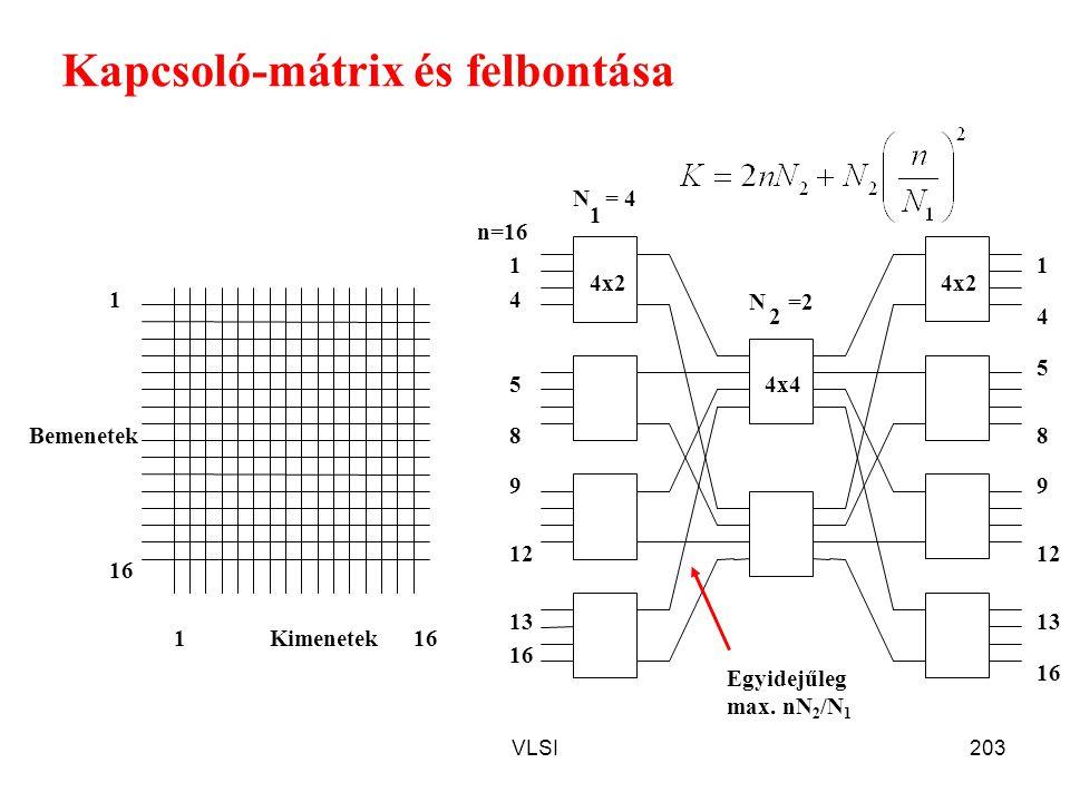 Kapcsoló-mátrix és felbontása