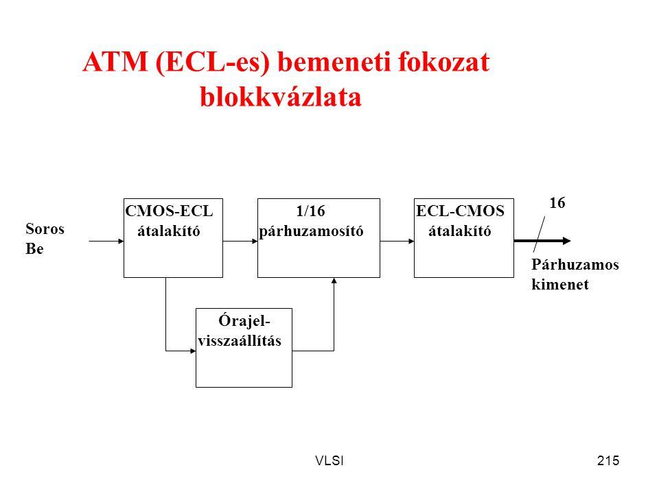 ATM (ECL-es) bemeneti fokozat blokkvázlata
