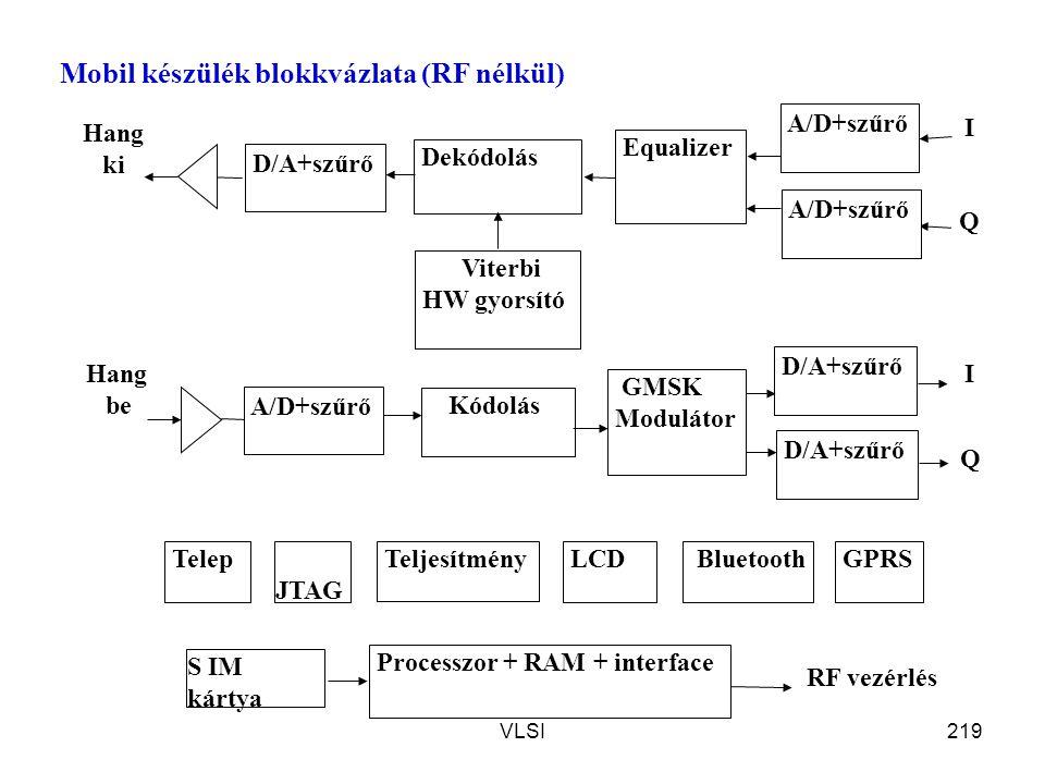 Mobil készülék blokkvázlata (RF nélkül)