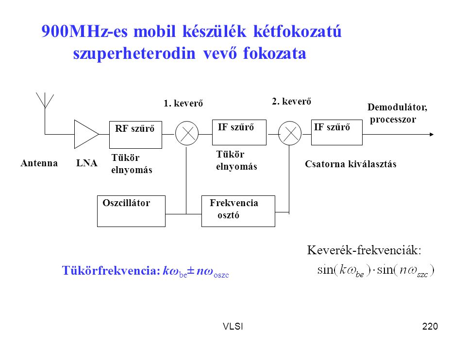 900MHz-es mobil készülék kétfokozatú szuperheterodin vevő fokozata