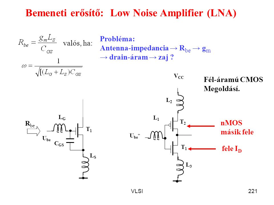Bemeneti erősítő: Low Noise Amplifier (LNA)