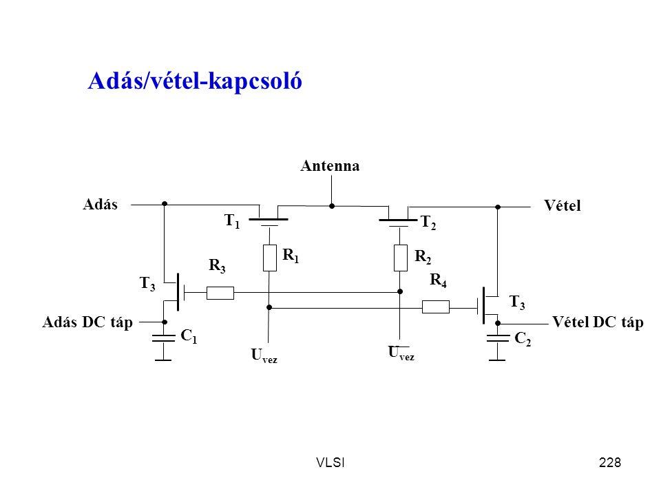 Adás/vétel-kapcsoló Uvez Antenna R1 R2 R3 R4 C1 C2 Adás Vétel